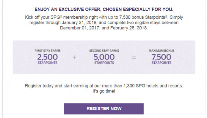 starwood-spg-select-member-exclusive-2018-1-31-2