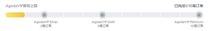 Agoda攻略:AgodaVIP有什么用?AgodaVIP会员等级计划详细介绍