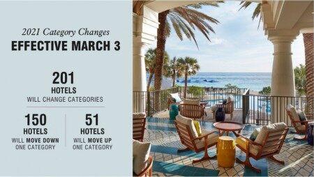万豪发布2021年度酒店等级类别(category)调整公告,大中华区11家升级13家降级