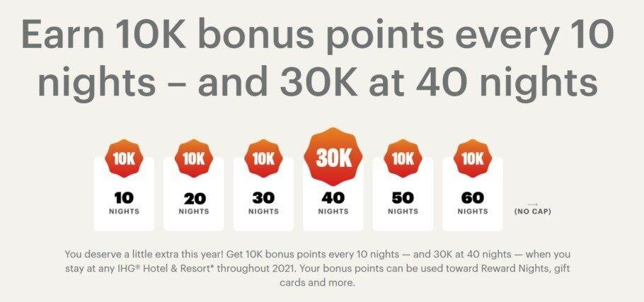 IHG隐藏里程碑奖励活动,每住10晚奖励1万积分,40晚奖励3万积分